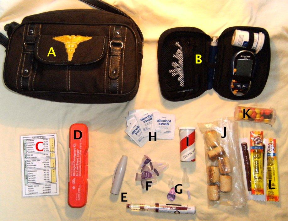 Diabetes Emergency Ki