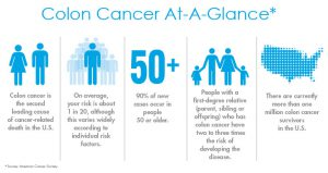 colon-cancer-awareness-month-american-cancer-society